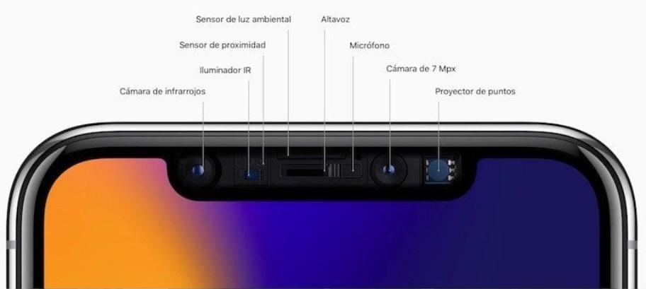 ¿Que es el sensor de proximidad?